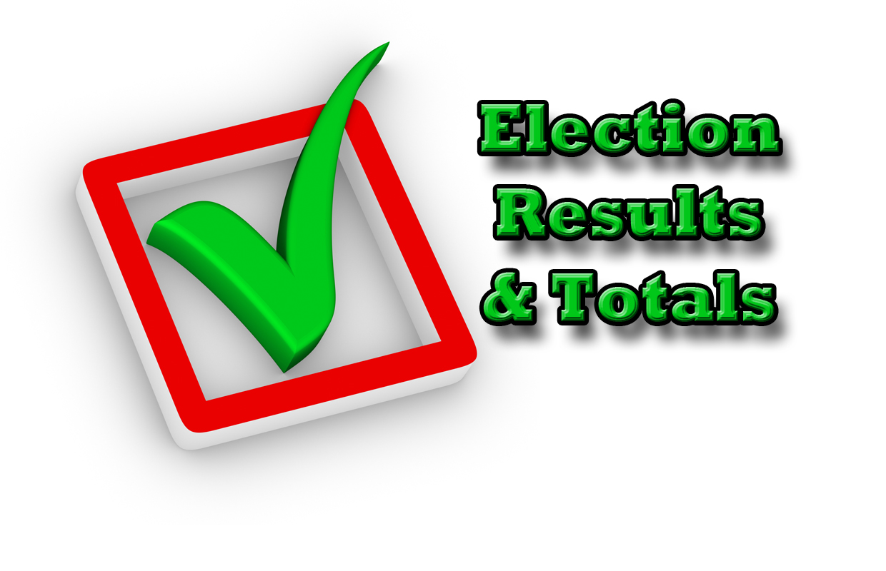 March 13, 2018 Boca Raton Municipal Election Precinct-Level Vote Summary